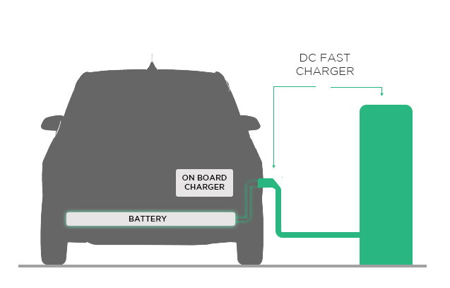 BMW i3 DC Fast combo charger diagram