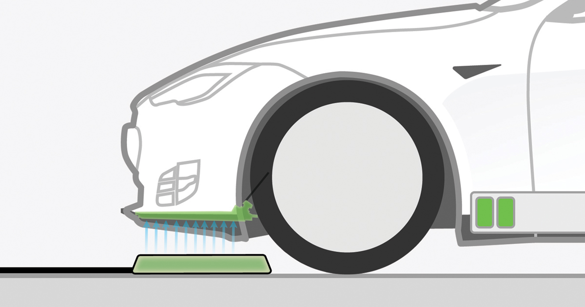 Watch Video How Wireless Ev Charging Works