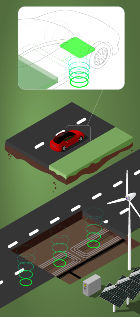 dynamic wireless charging road with tesla model s electric vehicle concept