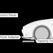 Plugless Components