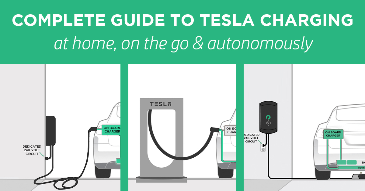 Tesla Charging The Complete Guide To At Home In Public And Autonomously Plugless