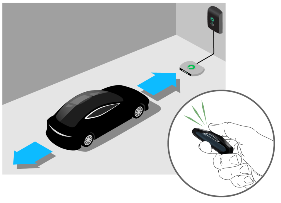 How Wireless EV Charging Works for Tesla Model S | Plugless